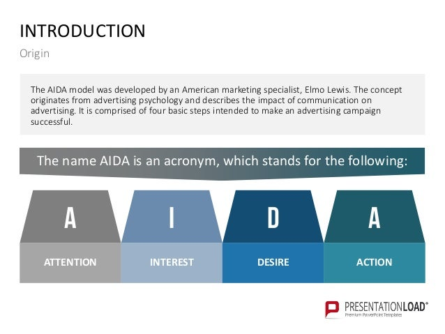 AIDA Model PPT Template