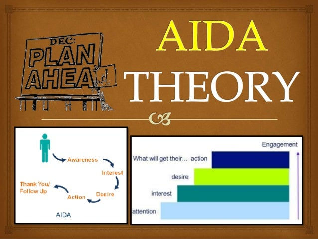 aida theory Focused scientific study, led by turing researchers, working with other  academics and often industry collaborators, towards defined objectives turing  research.