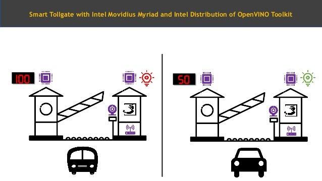 100 50 Smart Tollgate with Intel Movidius Myriad and Intel Distribution of OpenVINO Toolkit