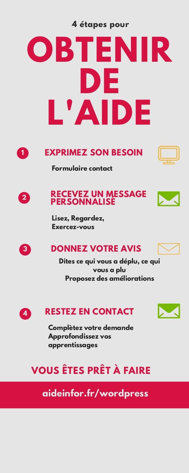 4 étapes pour Formulaire contact OBTENIR DE L'AIDE EXPRIMEZ SON BESOIN1 Lisez, Regardez, Exercez-vous RECEVEZ UN MESSAGE P...
