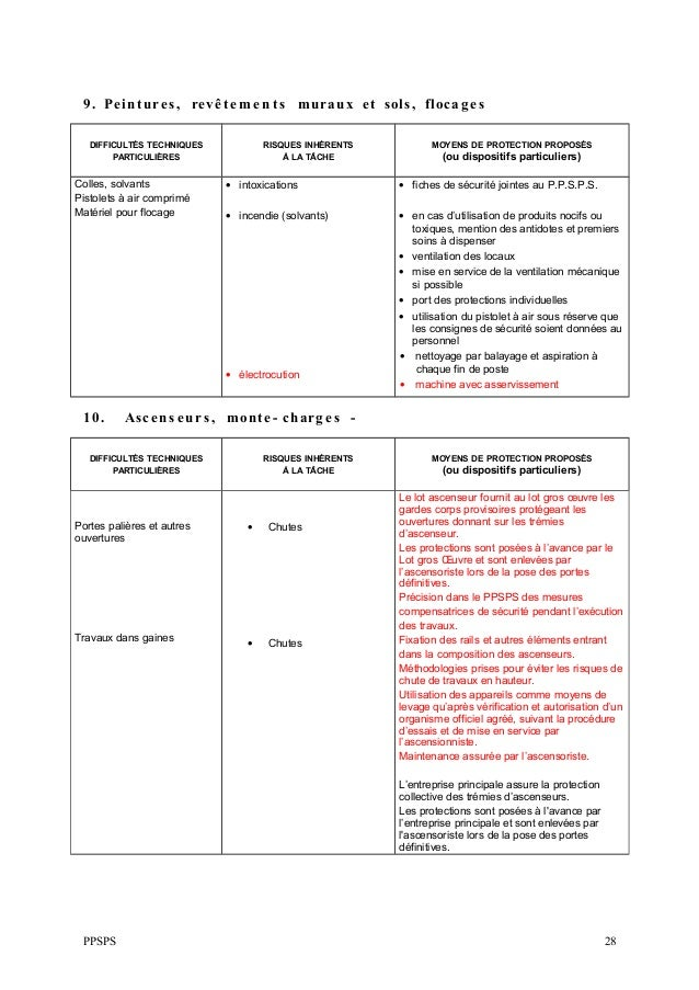 Aide redaction ppsps-gh