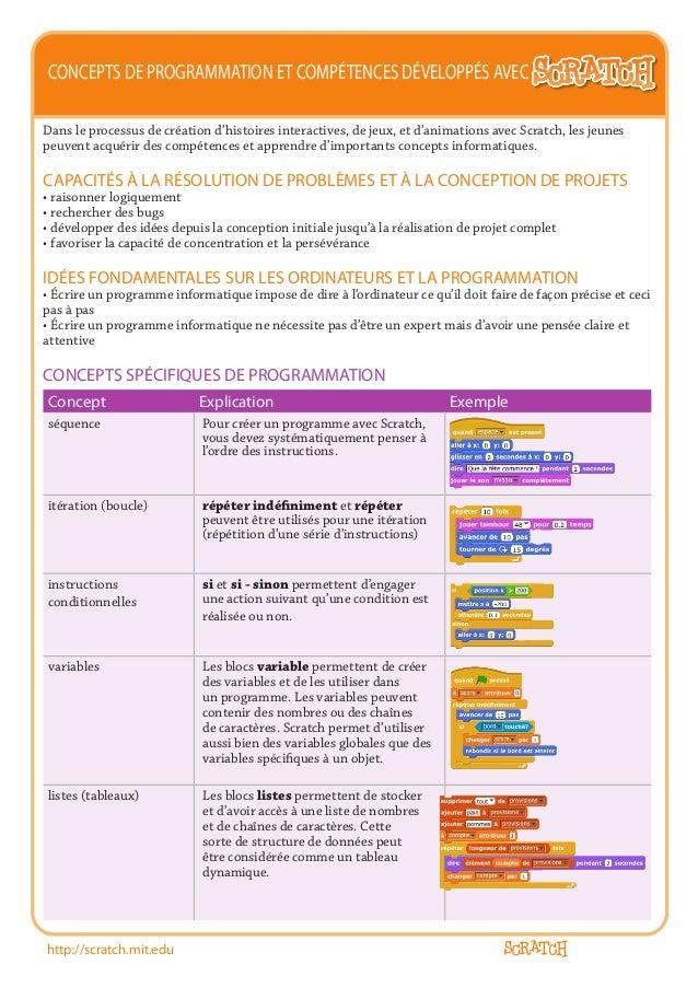 CONCEPTS DE PROGRAMMATION ET COMPÉTENCES DÉVELOPPÉS AVEC http://scratch.mit.edu Dans le processus de création d'histoires ...