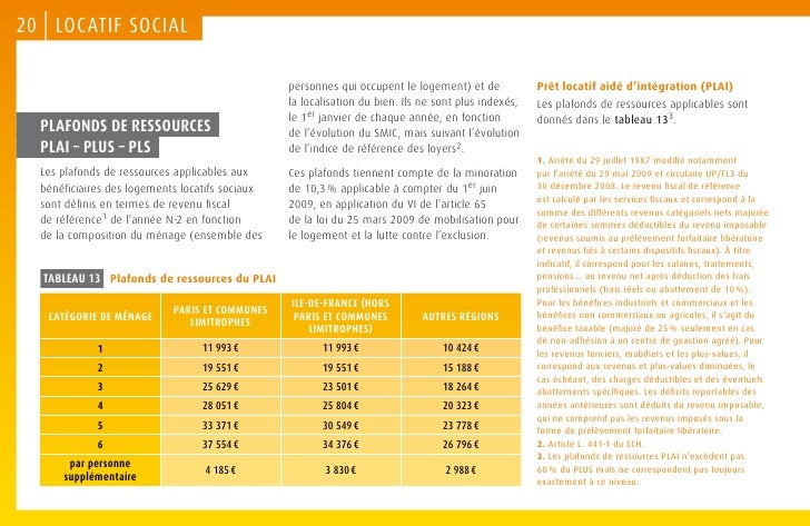 Aides financi res - Plafonds de ressources logement social ...