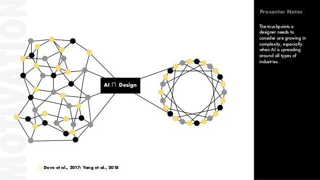 OTIVATIO AI ∩ Design // Dove et al., 2017; Yang et al., 2018 The touchpoints a designer needs to consider are growing in c...