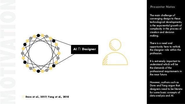 OTIVATIO AI ∩ Designer // Dove et al., 2017; Yang et al., 2018 The main challenge of converging design to these technologi...