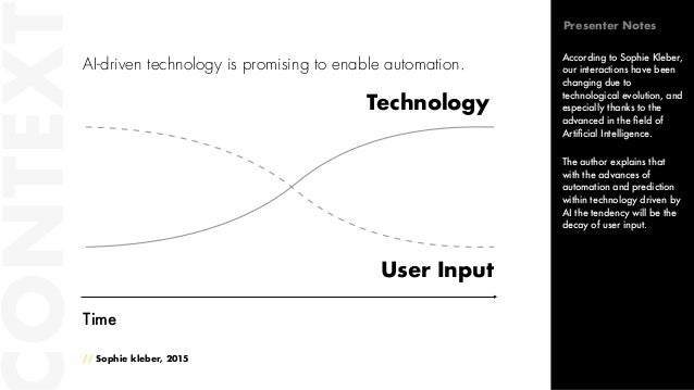 Time AI-driven technology is promising to enable automation. // Sophie kleber, 2015 ONTEXT Technology User Input According...