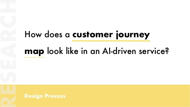 Design Process How does a customer journey map look like in an AI-driven service? ESEARC
