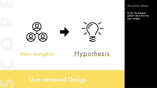 User-centered Design HypothesisUser Insights COP So far, the designer gathers ideas from the users insights: Presenter Not...