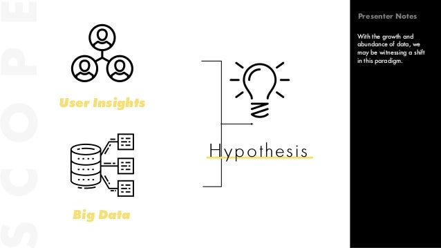 Big Data User Insights COP Hypothesis With the growth and abundance of data, we may be witnessing a shift in this paradigm...