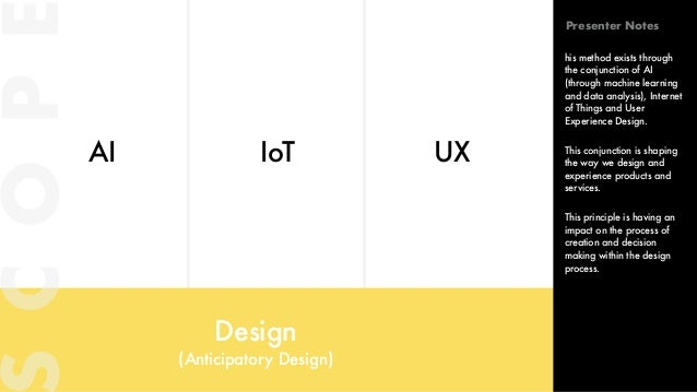 Design (Anticipatory Design) AI IoT UX COP his method exists through the conjunction of AI (through machine learning and d...