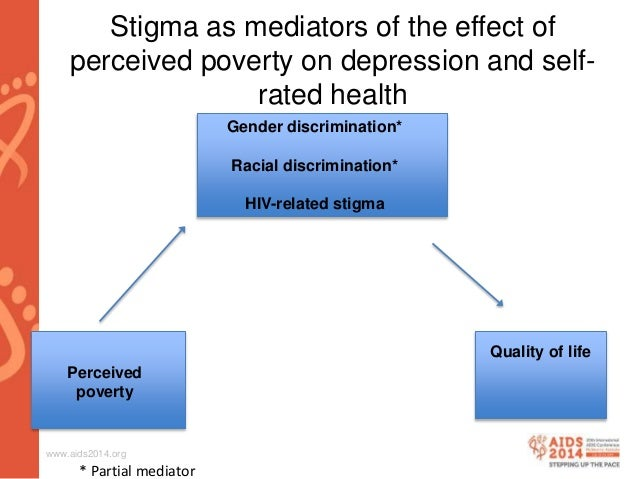 the stigma of poverty Latest research and findings on poverty in the uk and internationally using direct measures of deprivation and social exclusion pse 2011 is a major esrc research project benefit system riddled with 'stigma'   poverty and social exclusion.