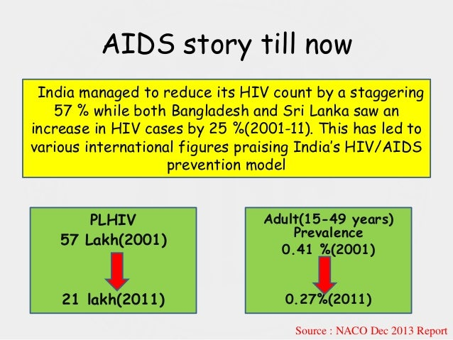HIV/AIDS RECENT ADVANCES Slide 2