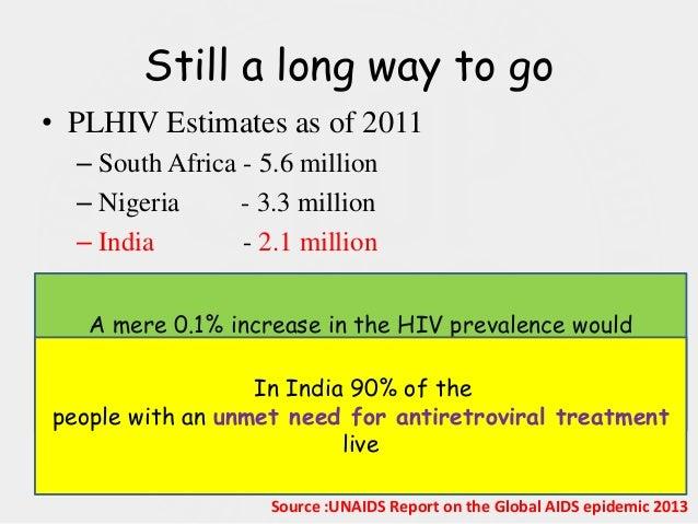 HIV/AIDS RECENT ADVANCES Slide 3