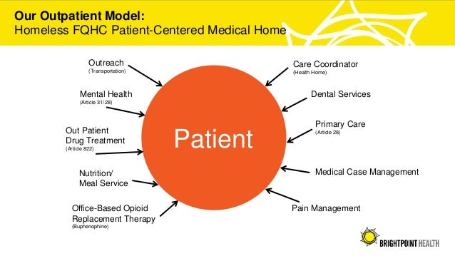 Medical home model mental health