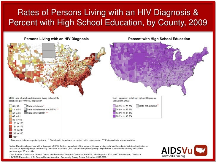 Rates of Persons Living with an HIV Diagnosis &Percent with High School Education, by County, 2009               Persons L...