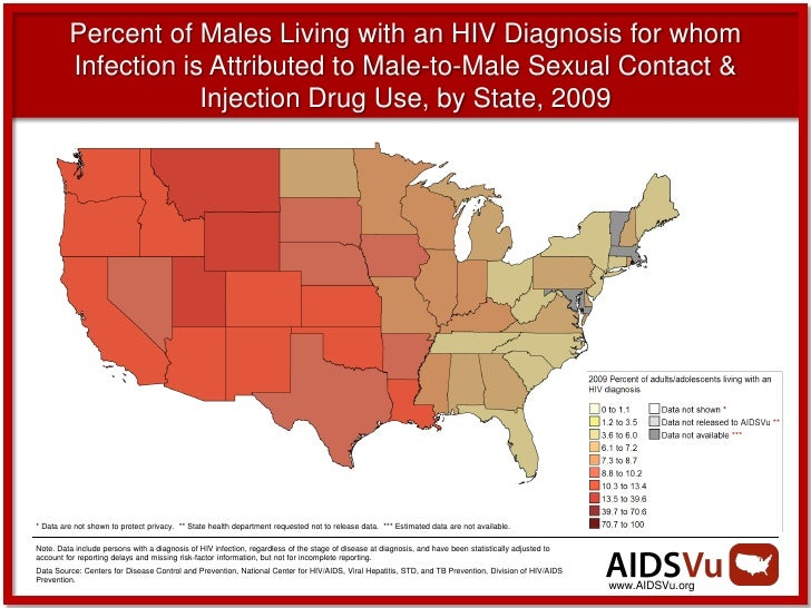 Percent of Males Living with an HIV Diagnosis for whom         Infection is Attributed to Male-to-Male Sexual Contact &   ...