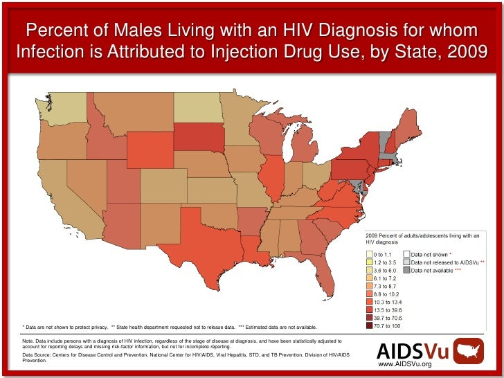 Percent of Males Living with an HIV Diagnosis for whomInfection is Attributed to Injection Drug Use, by State, 2009* Data ...