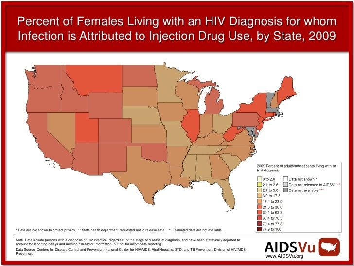 Percent of Females Living with an HIV Diagnosis for whomInfection is Attributed to Injection Drug Use, by State, 2009* Dat...