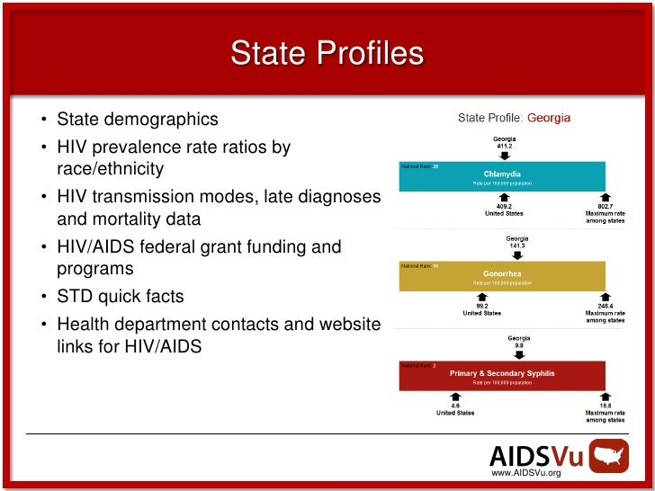 State Profiles• State demographics• HIV prevalence rate ratios by  race/ethnicity• HIV transmission modes, late diagnoses ...