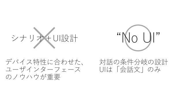 """""""ファセット検索""""の終焉?"""