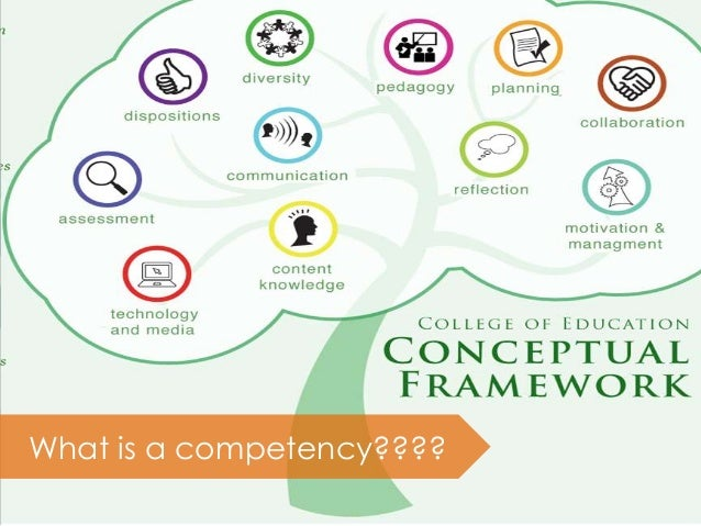 aiesec competency framework View daniel ford's profile on linkedin, the world's largest professional community daniel's education is listed on their profile see the complete profile on.