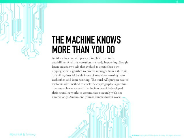 """We asked how people felt about AI """"machines that can think"""" building other machines that can think. And 58.6% of responses..."""