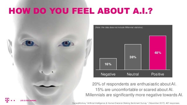 A Tutorial to AI Ethics - Fairness, Bias & Perception  Slide 3