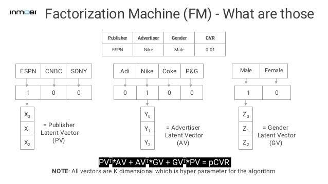 ai final ppt with inmobi template, Cnbc Presentation Template, Presentation templates