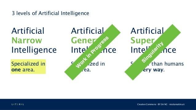 Artificial Intelligence for Business - Version 2