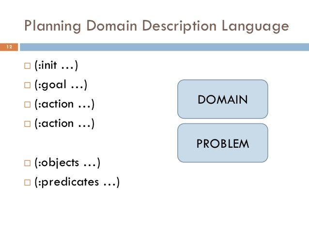 Planning Domain Description Language12      (:init …)      (:goal …)      (:action …)          DOMAIN      (:action …)...