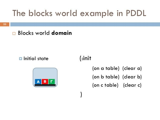 The blocks world example in PDDL23        Blocks world domain          Initial   state       (:init                     ...