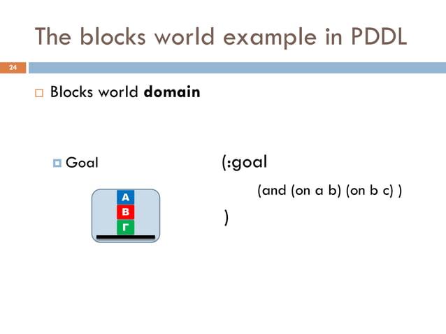 The blocks world example in PDDL24        Blocks world domain          Goal                (:goal                  Α    ...