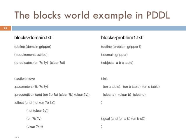 The blocks world example in PDDL25     blocks-domain.txt:                                     blocks-problem1.txt:     (de...
