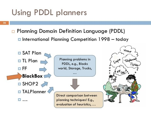 Using PDDL planners26        Planning Domain Definition Language (PDDL)          International   Planning Competition 19...