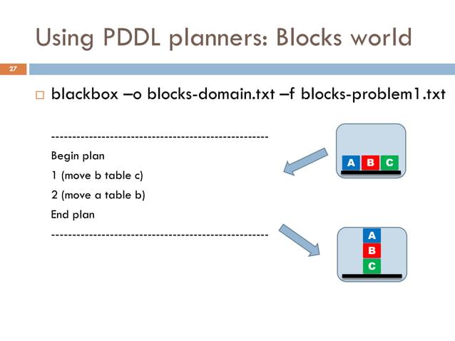 Using PDDL planners: Blocks world27        blackbox –o blocks-domain.txt –f blocks-problem1.txt         -----------------...