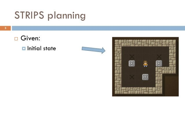 STRIPS planning3       Given:         Initial   state