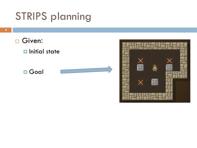 STRIPS planning4       Given:         Initial   state         Goal