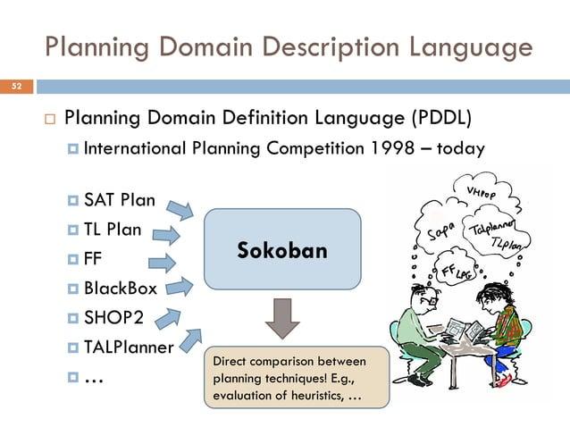 Planning Domain Description Language52        Planning Domain Definition Language (PDDL)          International   Planni...