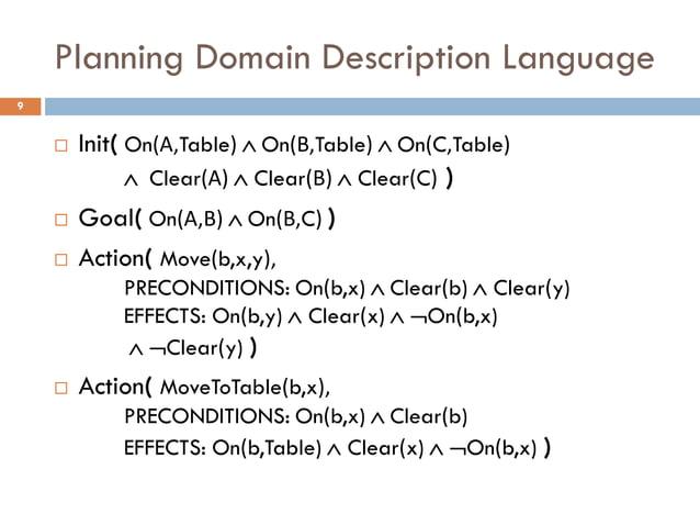 Planning Domain Description Language9       Init( On(Α,Table)  On(Β,Table)  On(C,Table)               Clear(Α)  Clear...