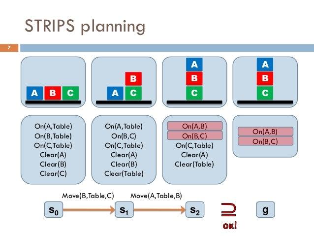 STRIPS planning7                                                       Α          Α                                     Β ...