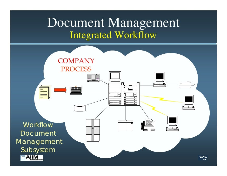 January 2006 document scanning considerations presentation for Document control workflow