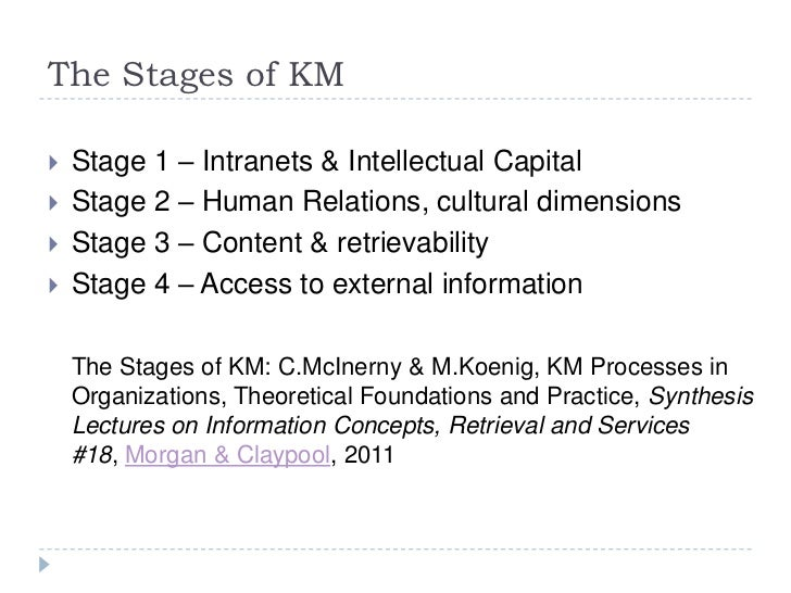 The Stages of KM<br />Stage 1 – Intranets & Intellectual Capital<br />Stage 2 – Human Relations, cultural dimensions<br />...