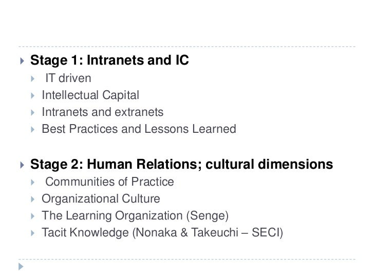 Stage 1: Intranets and IC<br /> IT driven<br />Intellectual Capital<br />Intranets and extranets<br />Best Practices and L...