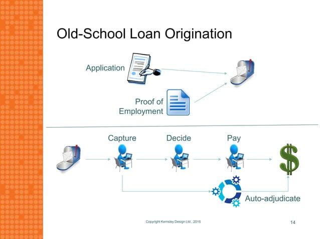 Old-School Loan Origination Copyright Kemsley Design Ltd., 2016 14 Capture Decide Pay Application Proof of Employment Auto...