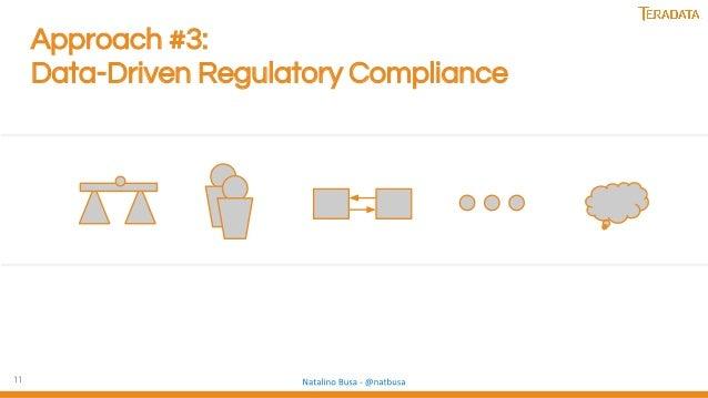 11 Approach #3: Data-Driven Regulatory Compliance