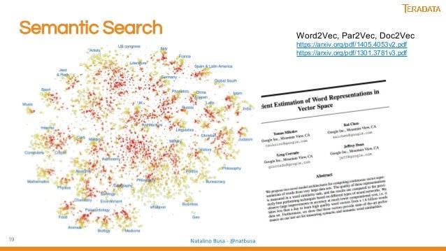 19 Semantic Search Word2Vec, Par2Vec, Doc2Vec https://arxiv.org/pdf/1405.4053v2.pdf https://arxiv.org/pdf/1301.3781v3.pdf