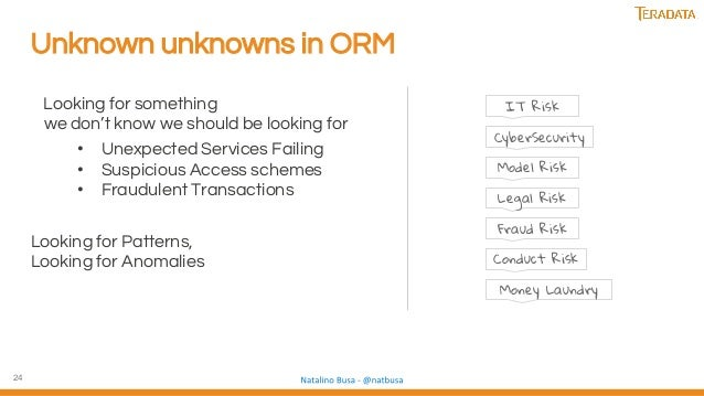 24 Unknown unknowns in ORM Looking for something we don't know we should be looking for • Unexpected Services Failing • Su...