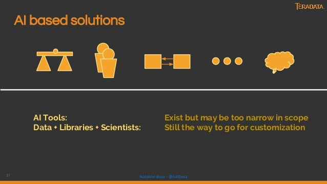 31 AI based solutions AI Tools: Exist but may be too narrow in scope Data + Libraries + Scientists: Still the way to go fo...