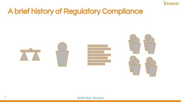 4 A brief history of Regulatory Compliance
