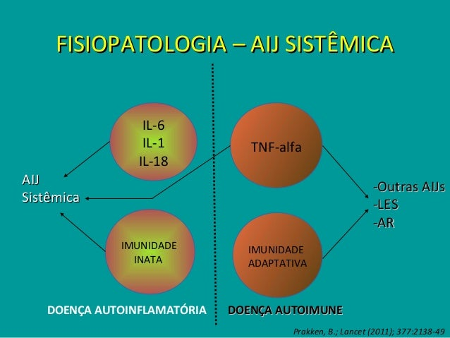 QUADRO CLÍNICO – AIJ SISTÊMICAQUADRO CLÍNICO – AIJ SISTÊMICA • Febre regular com picos por 2 semanas • Artrite + 1 dos seg...